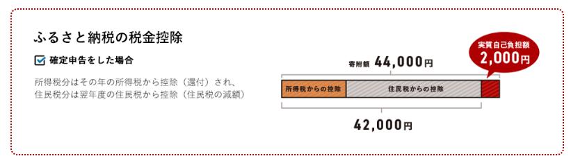 furu-navi-ikura-yasukunaru