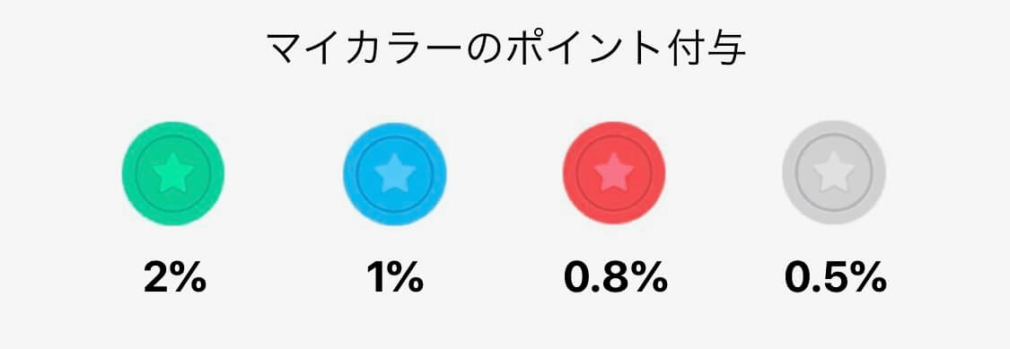 line-pay-my-color