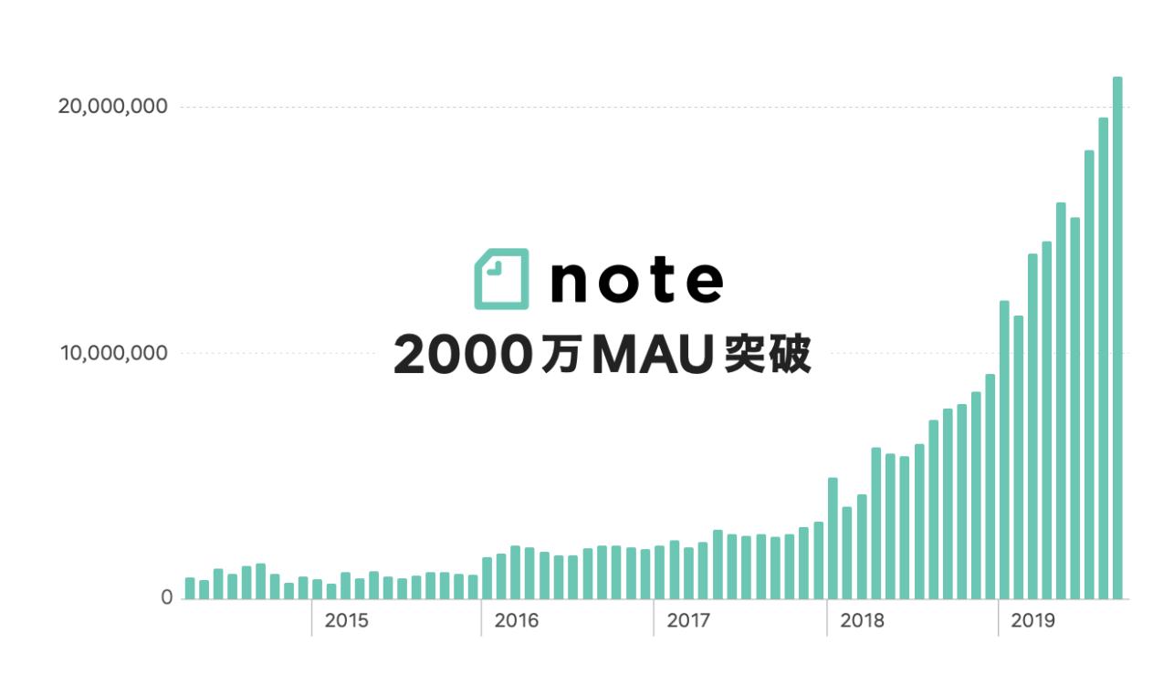 note-2000-man-mau